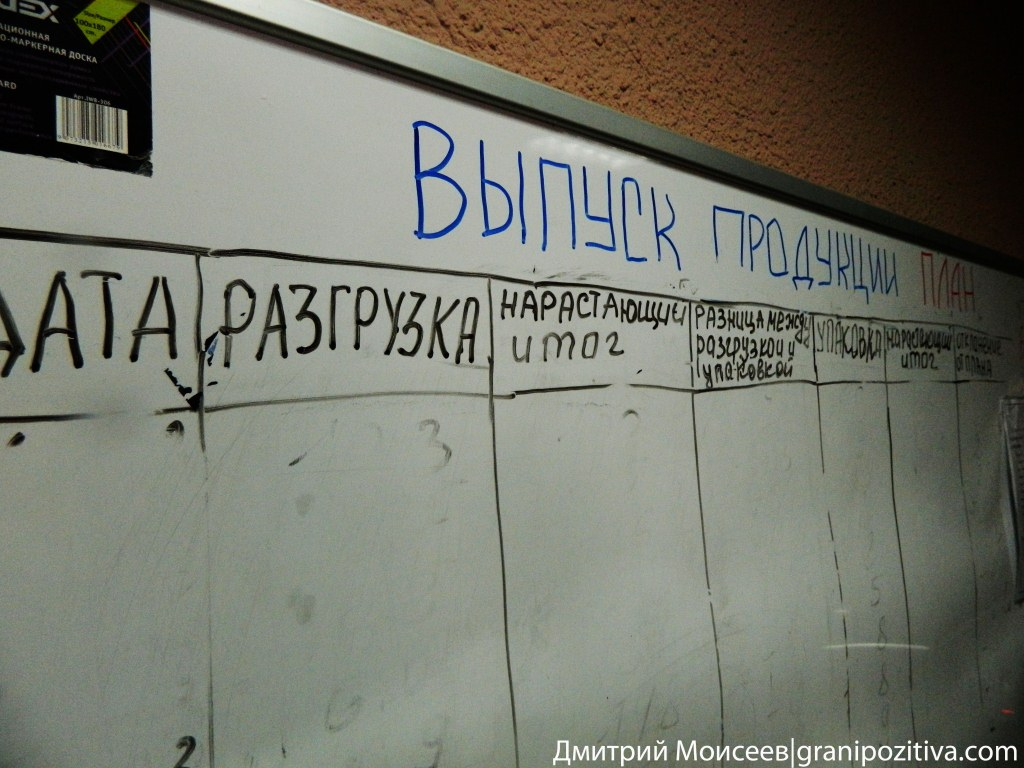 Маркерная доска с надписью Выпуск продукции