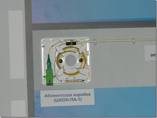 Абонентская коробка оптоволокна