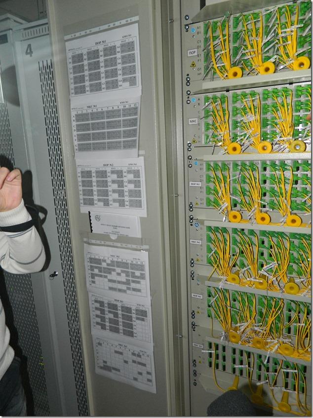 Вид шкафа оптоволоконной связи