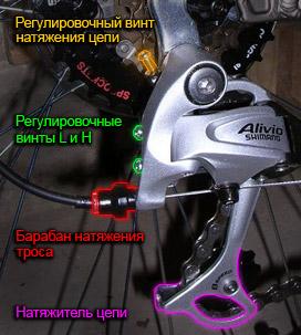 Схема заднего переключателя