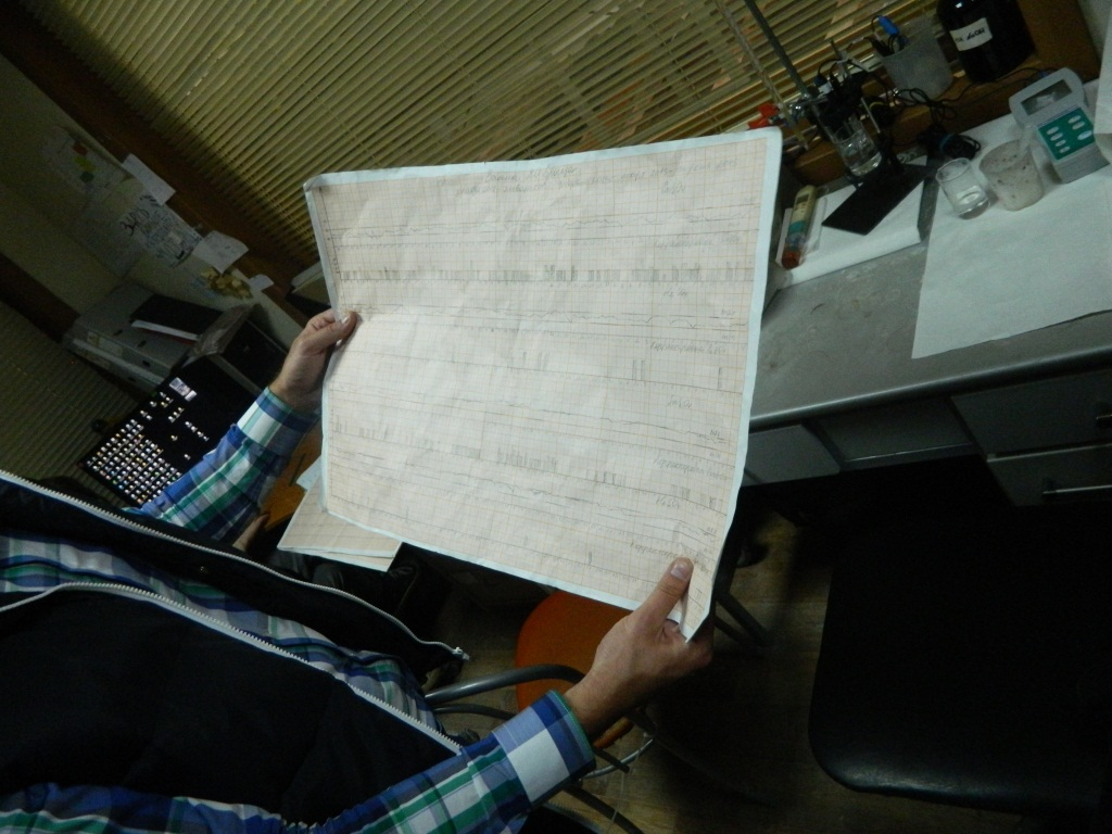 Портянка учета замеров и проб на заводе найди в ижевске