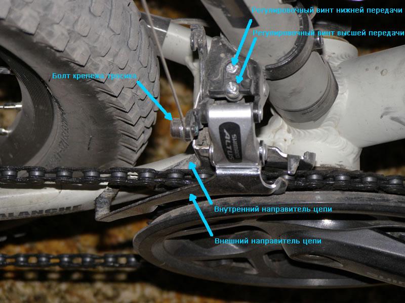 Схема переднего переключателя велосипеда